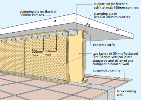 Technical Note Fire Compartmentation Amp Fire Barriers