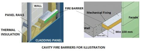 Fire Safety Masterclass Chapter Two Exterior Building
